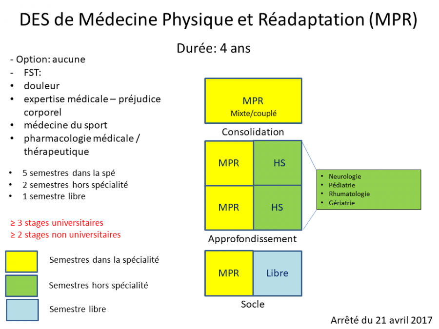 medecine_physique_readaptation.png